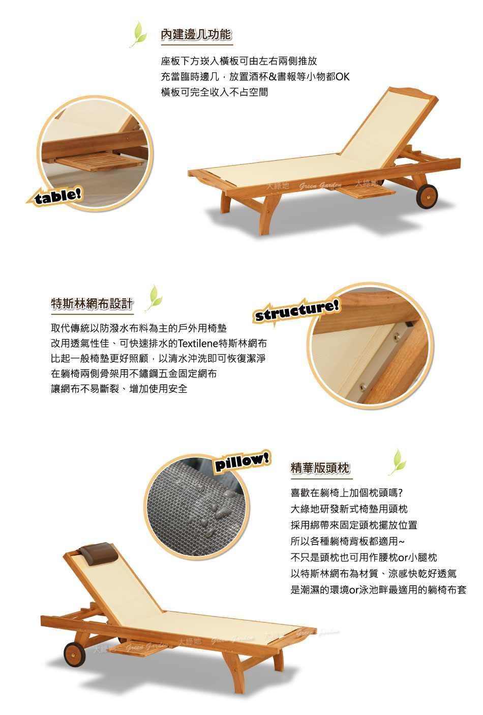 躺椅功能介紹