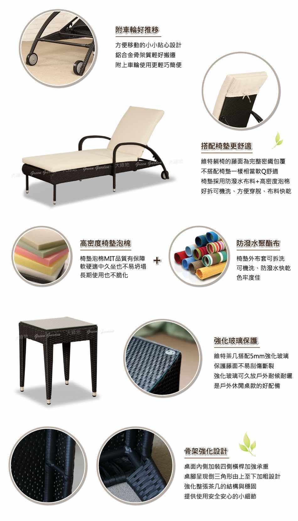維特藤編躺椅介紹